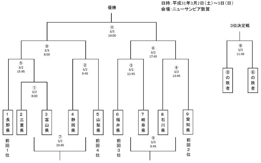 中部日本1